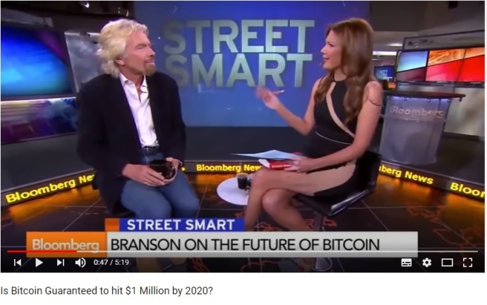 Is Bitcoin going to hit 1 million !